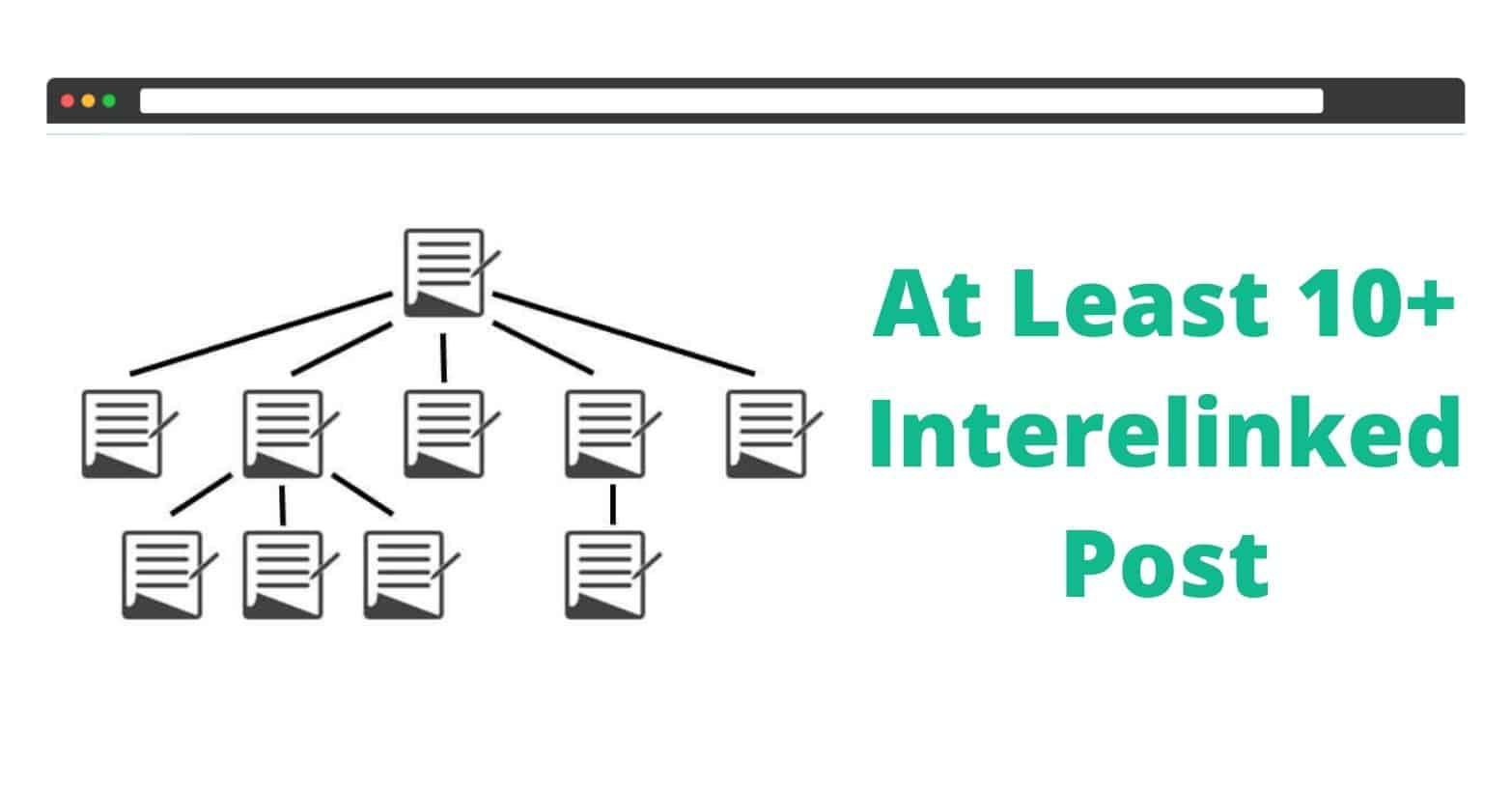interlinked post